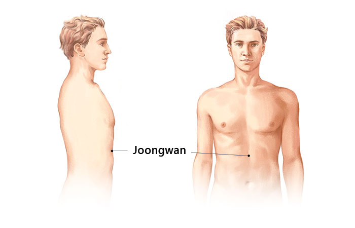 Joingwan Point Diagram